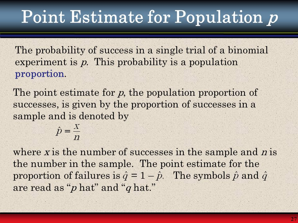 Point Estimate for Population p