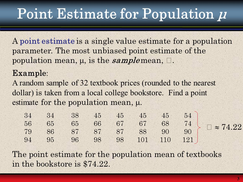 Point Estimate for Population μ