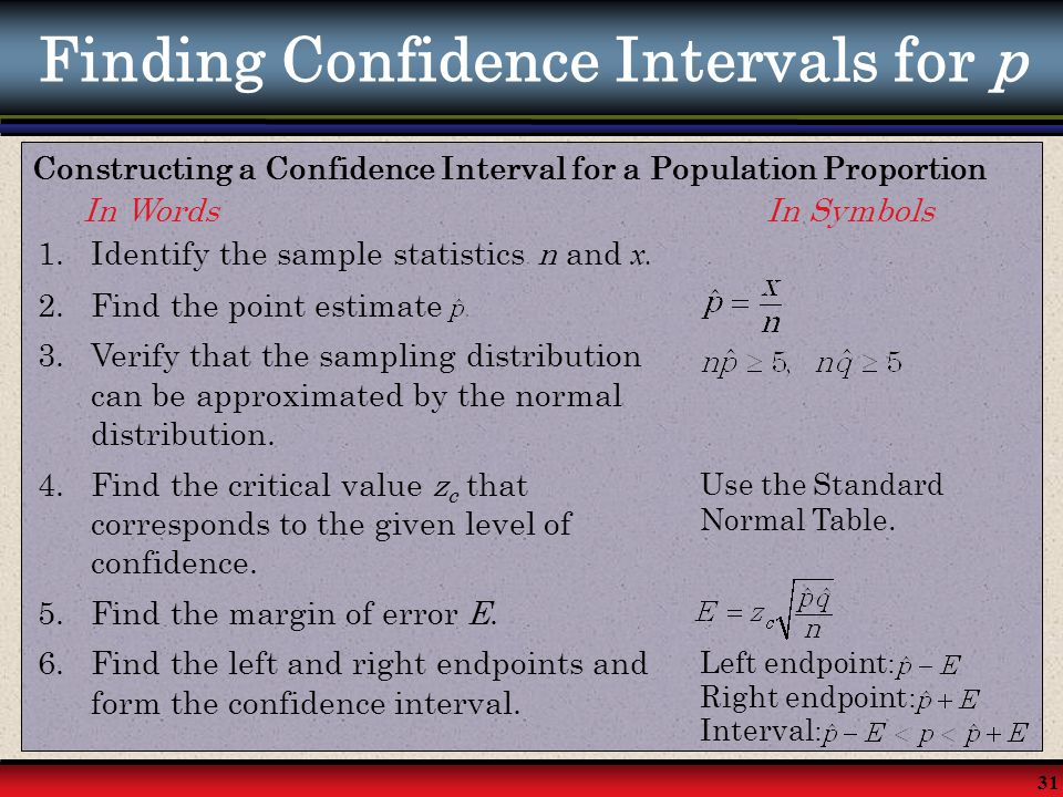 Finding Confidence Intervals for p
