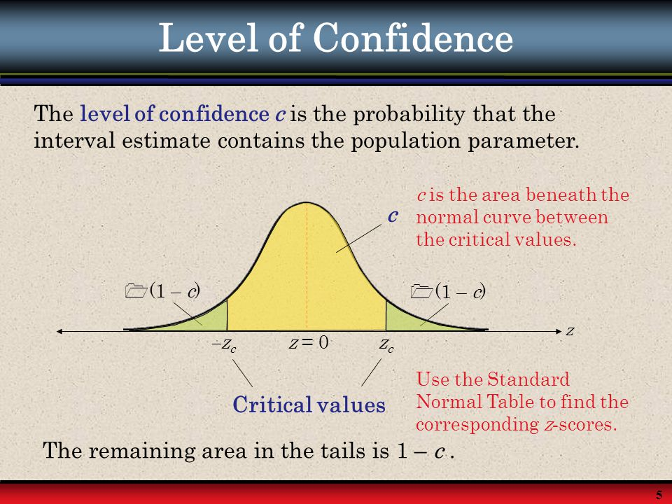 Level of Confidence The level of confidence c is the probability that the interval estimate contains the population parameter.