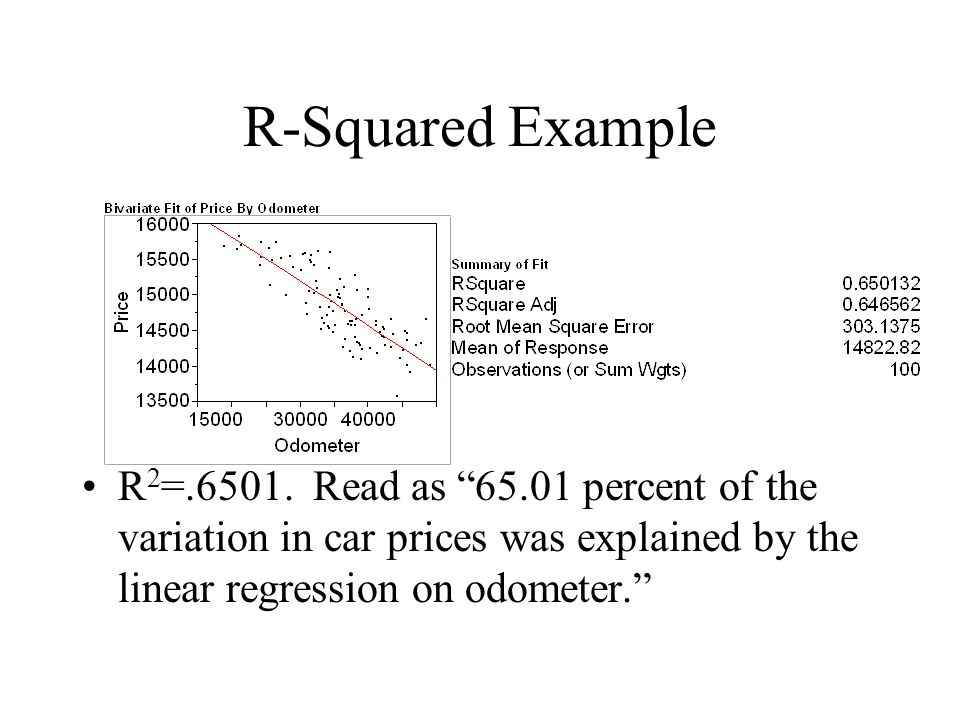R-Squared Example R2=.6501.