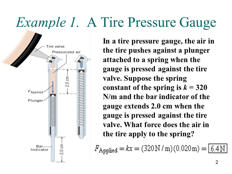 Example 1. A Tire Pressure Gauge