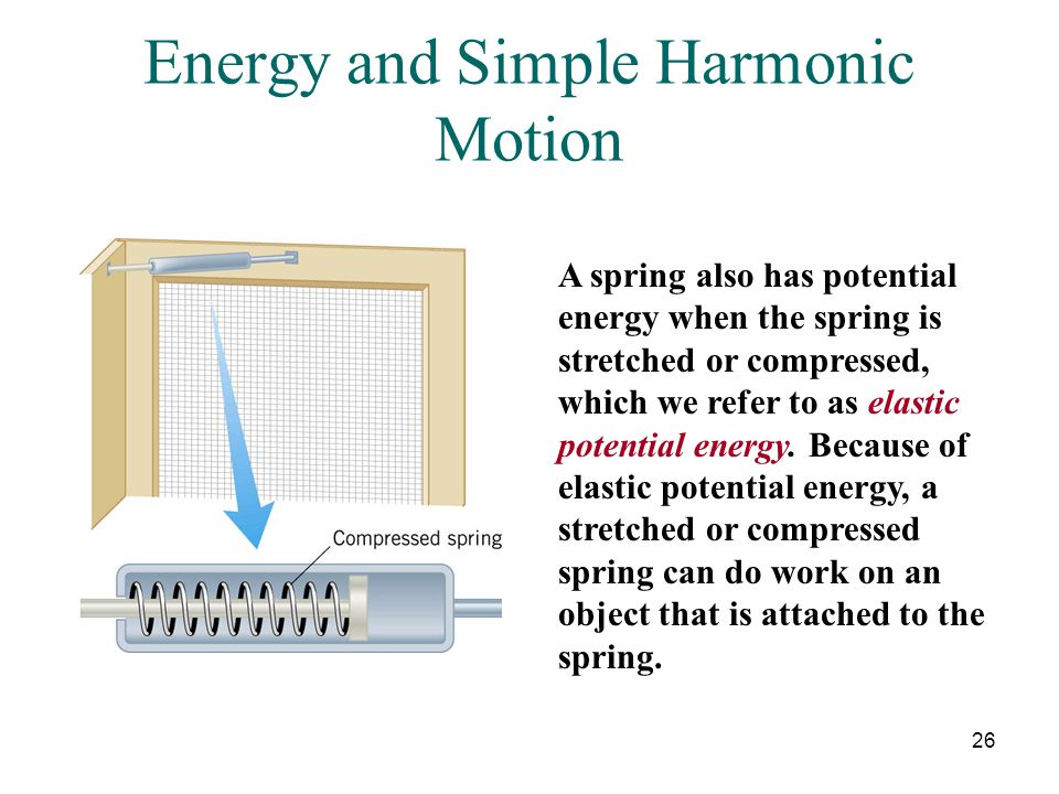 Energy and Simple Harmonic Motion