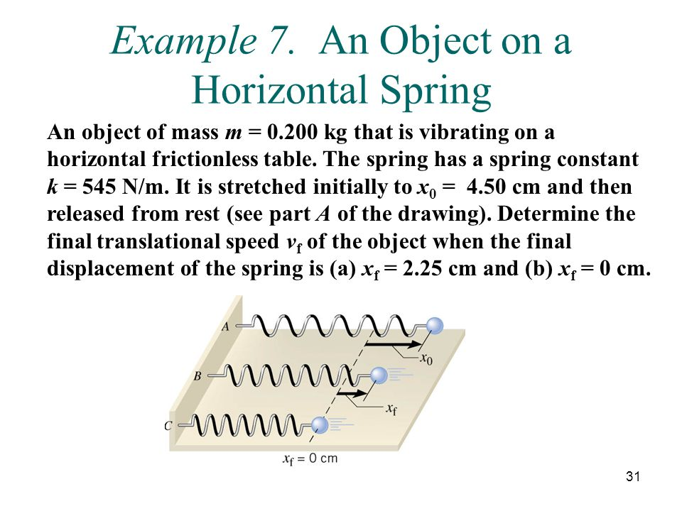 Example 7. An Object on a Horizontal Spring