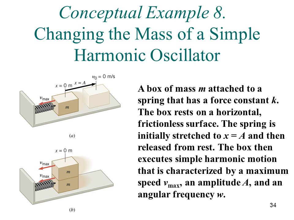 Conceptual Example 8. Changing the Mass of a Simple Harmonic Oscillator