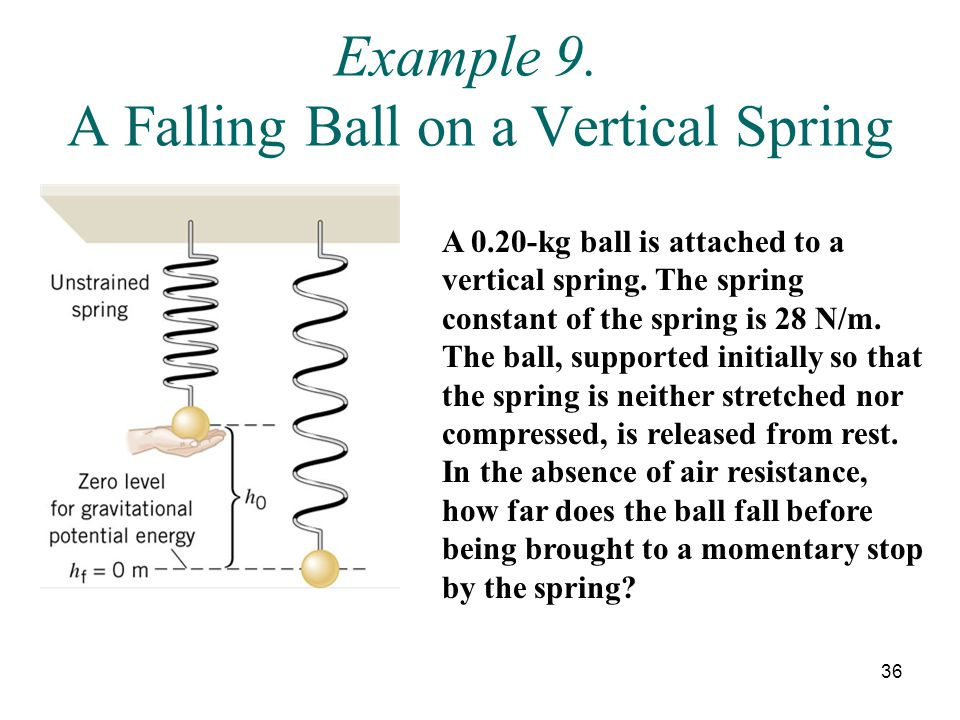 Example 9. A Falling Ball on a Vertical Spring