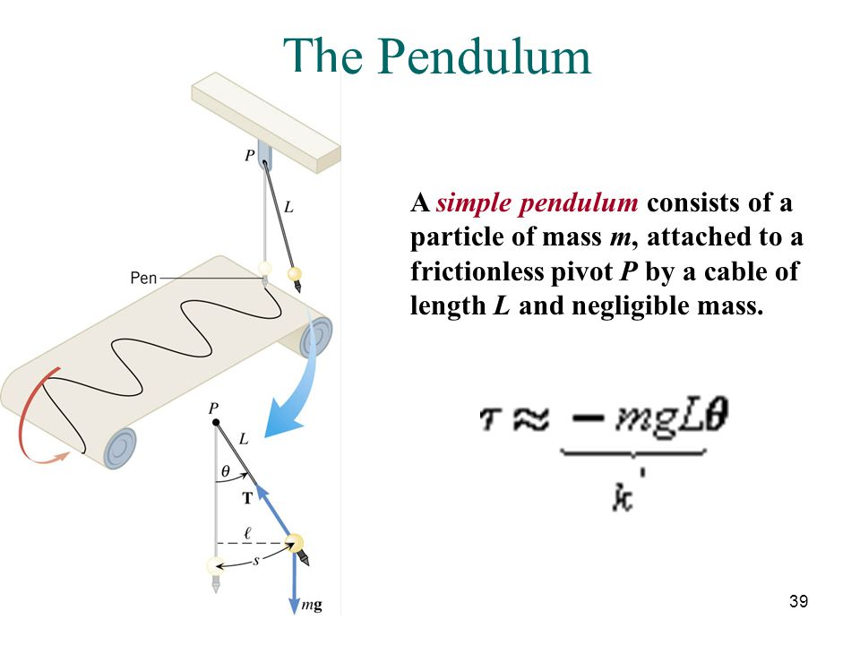 The Pendulum A simple pendulum consists of a particle of mass m, attached to a frictionless pivot P by a cable of length L and negligible mass.