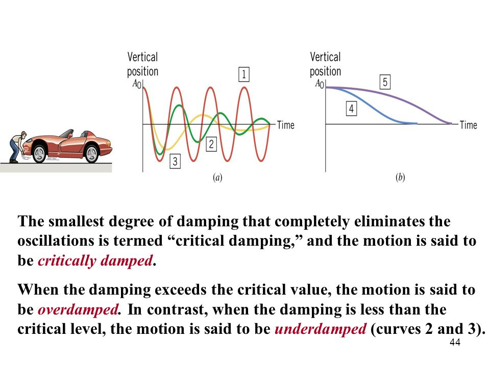 The smallest degree of damping that completely eliminates the oscillations is termed critical damping, and the motion is said to be critically damped.