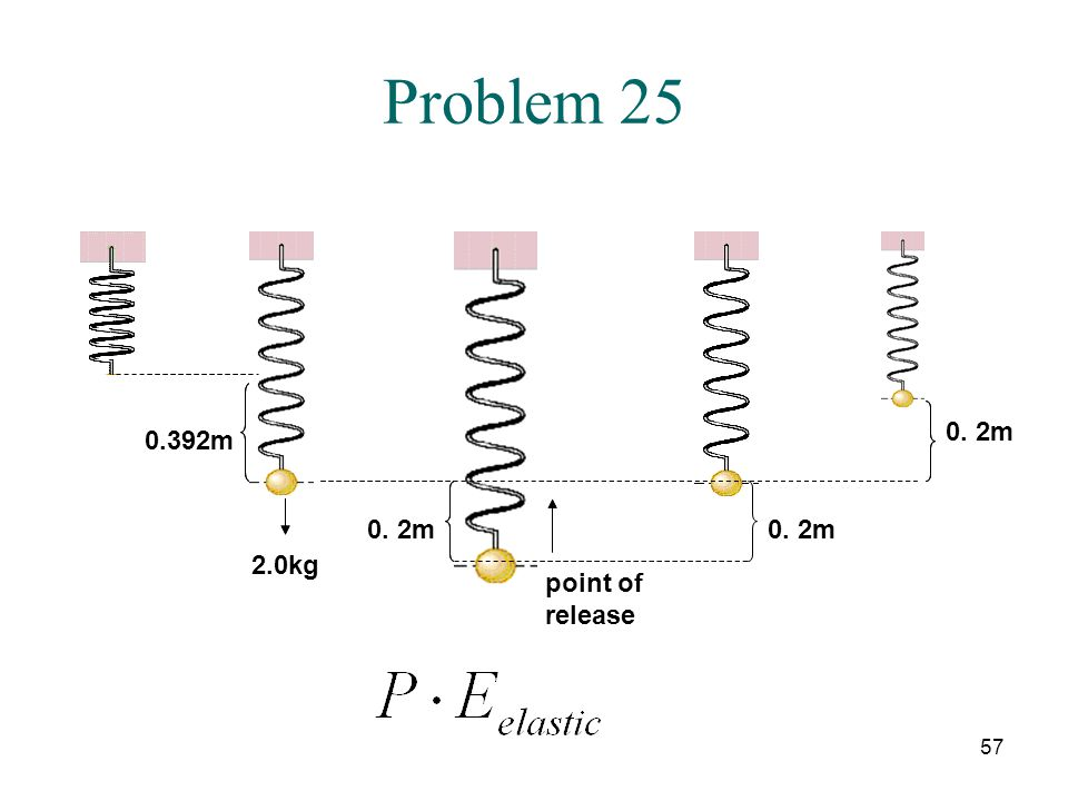 Problem 25 0. 2m 0.392m 0. 2m 0. 2m 2.0kg point of release