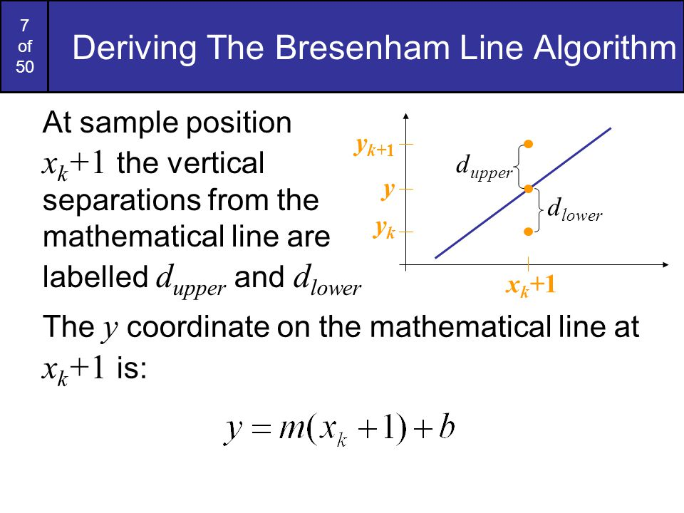 Vertical Line Drawing Algorithm : Computer graphics bresenham line drawing algorithm