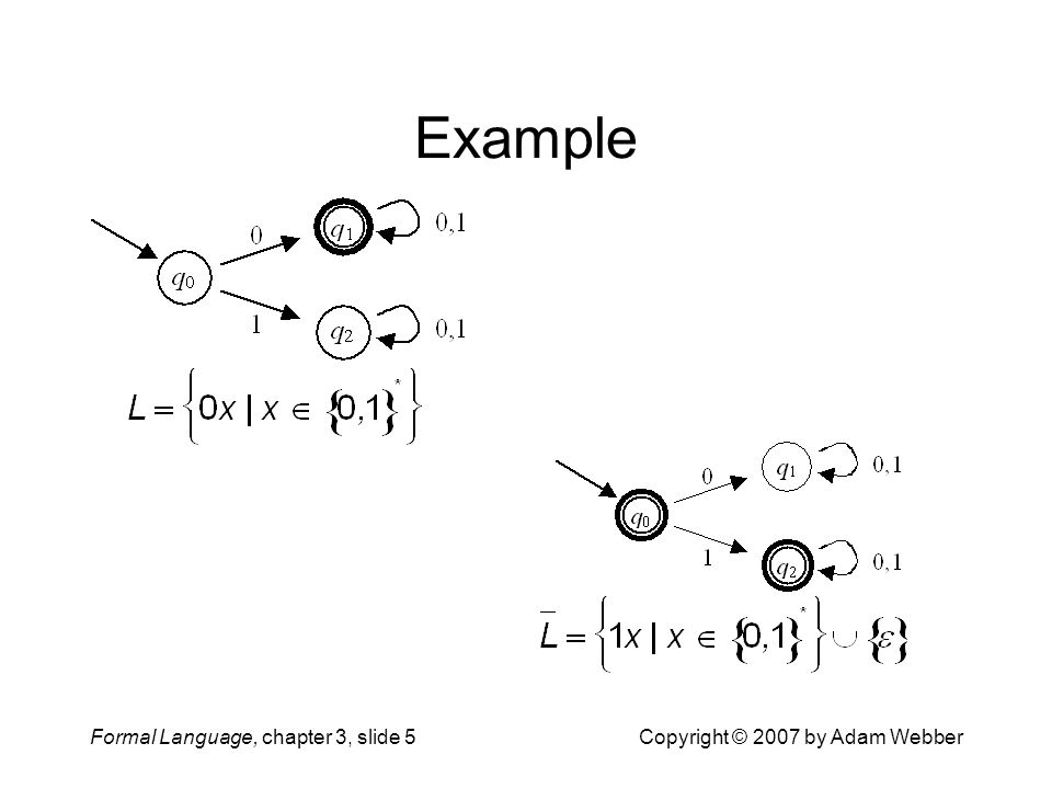 Example Formal Language, chapter 3, slide 5