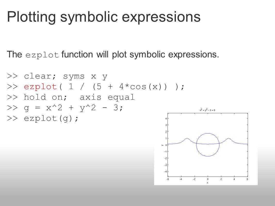 Plotting symbolic expressions