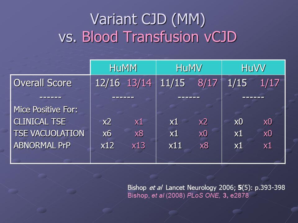 Variant CJD (MM) vs. Blood Transfusion vCJD