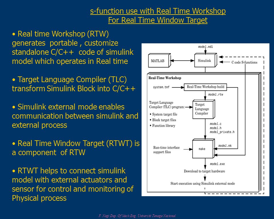s-function use with Real Time Workshop For Real Time Window Target