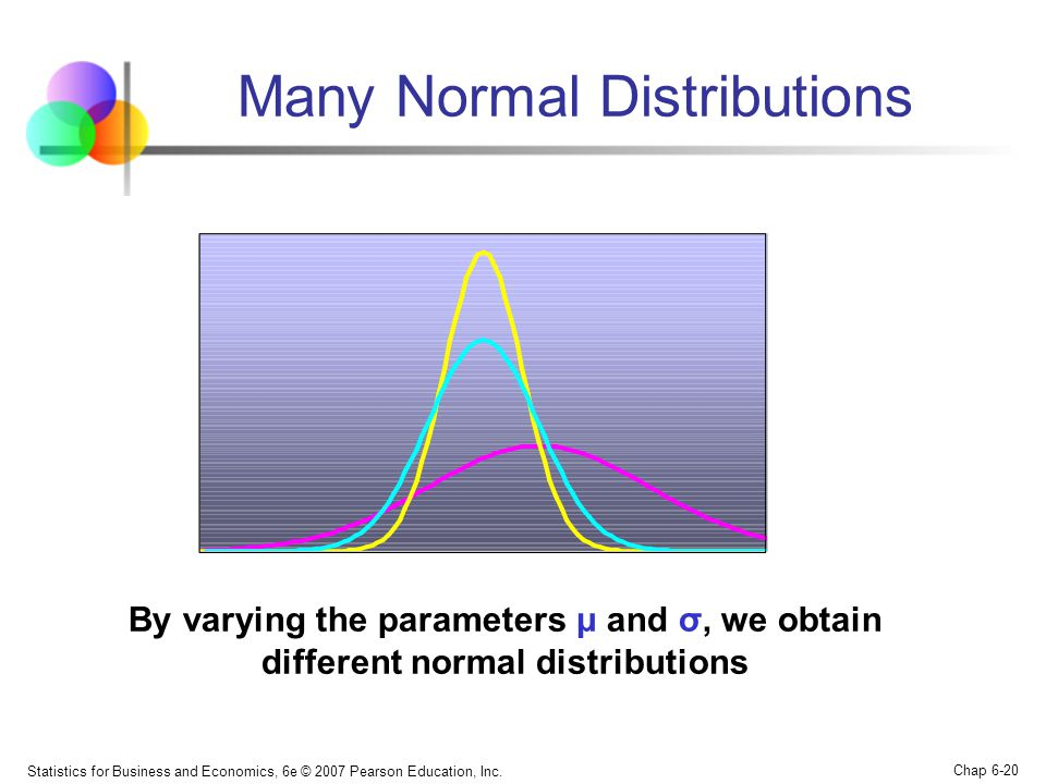 Many Normal Distributions