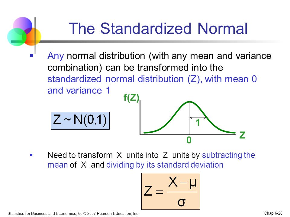 The Standardized Normal