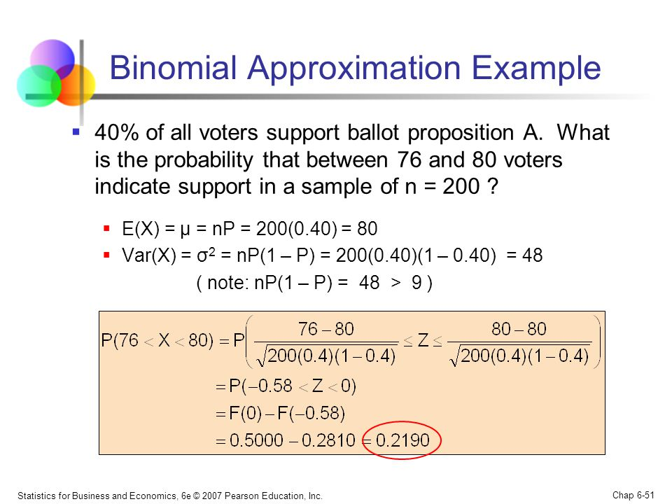 Binomial Approximation Example