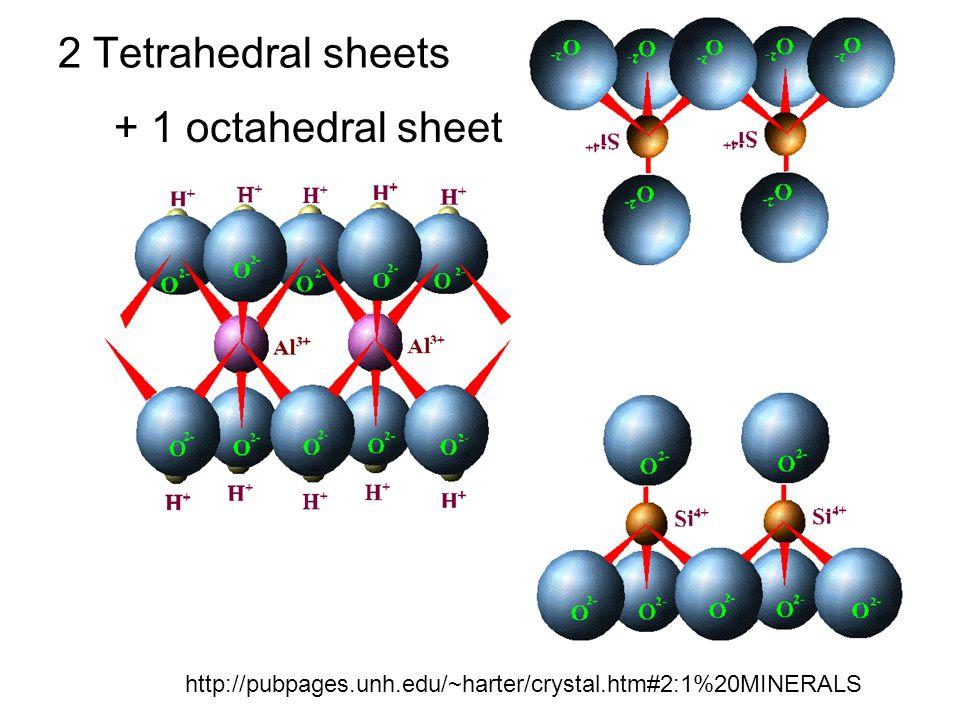 2 Tetrahedral sheets + 1 octahedral sheet