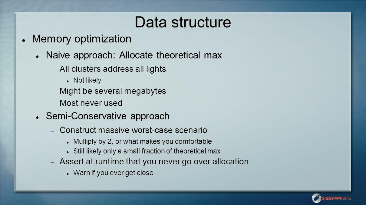 Data structure Memory optimization