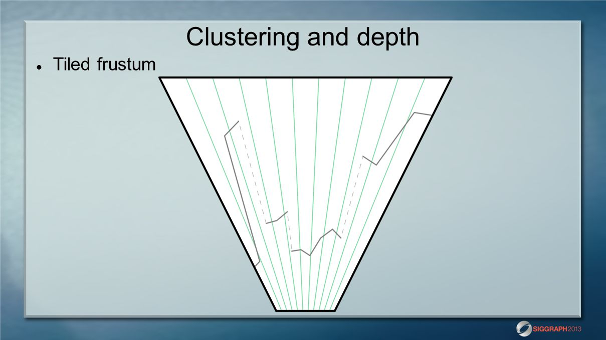 Clustering and depth Tiled frustum Here we added the tiles.