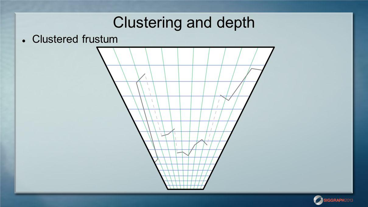 Clustering and depth Clustered frustum