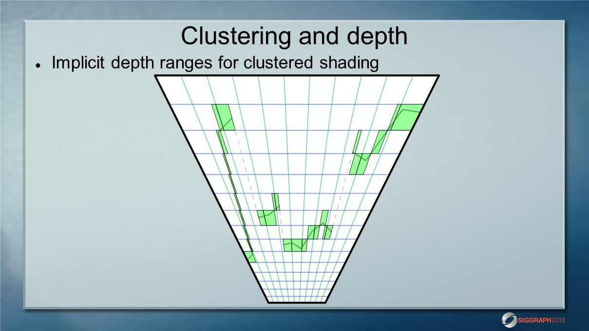 Clustering and depth Implicit depth ranges for clustered shading