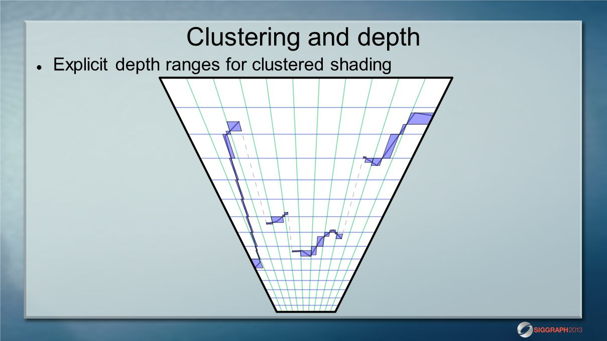Clustering and depth Explicit depth ranges for clustered shading