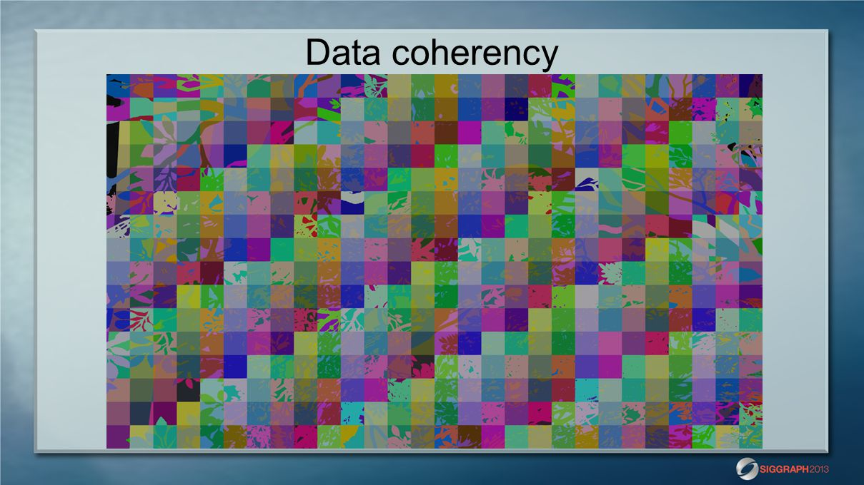 Data coherency