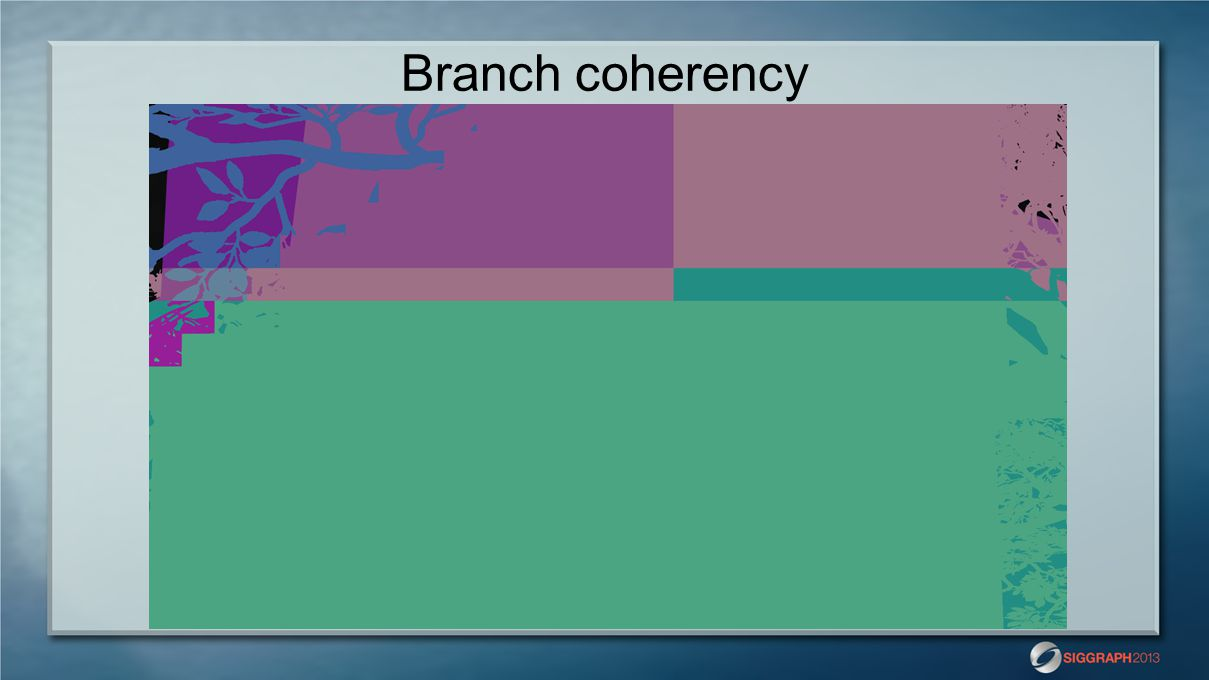 Branch coherency