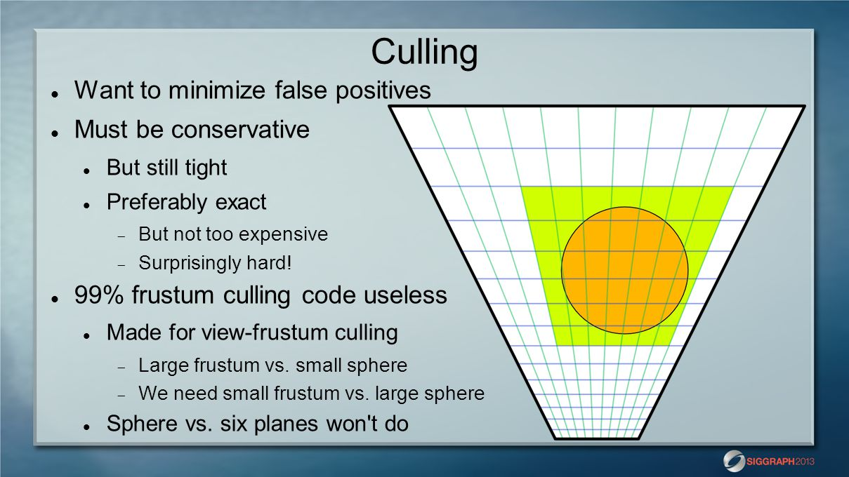 Culling Want to minimize false positives Must be conservative