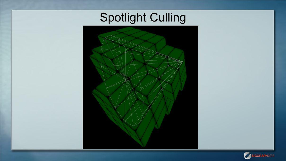 Spotlight Culling