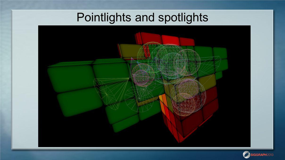 Pointlights and spotlights