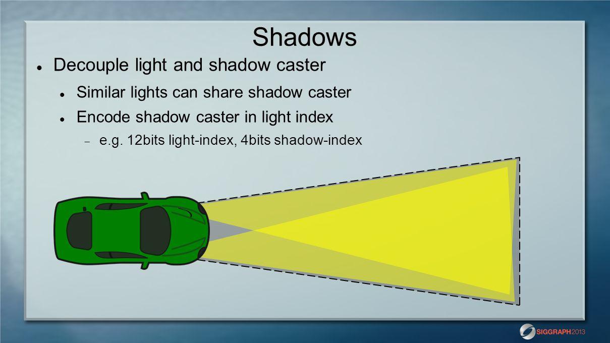 Shadows Decouple light and shadow caster