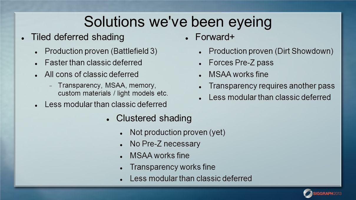 Solutions we ve been eyeing