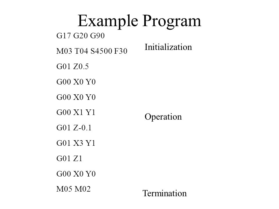 Example Program Initialization Operation Termination G17 G20 G90