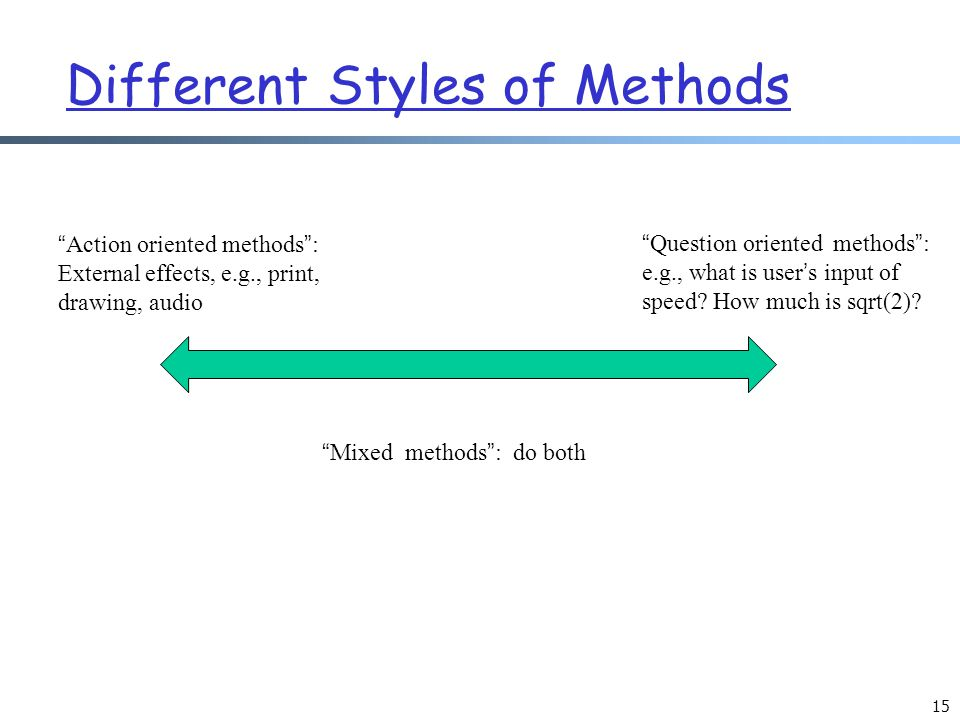 Different Styles of Methods