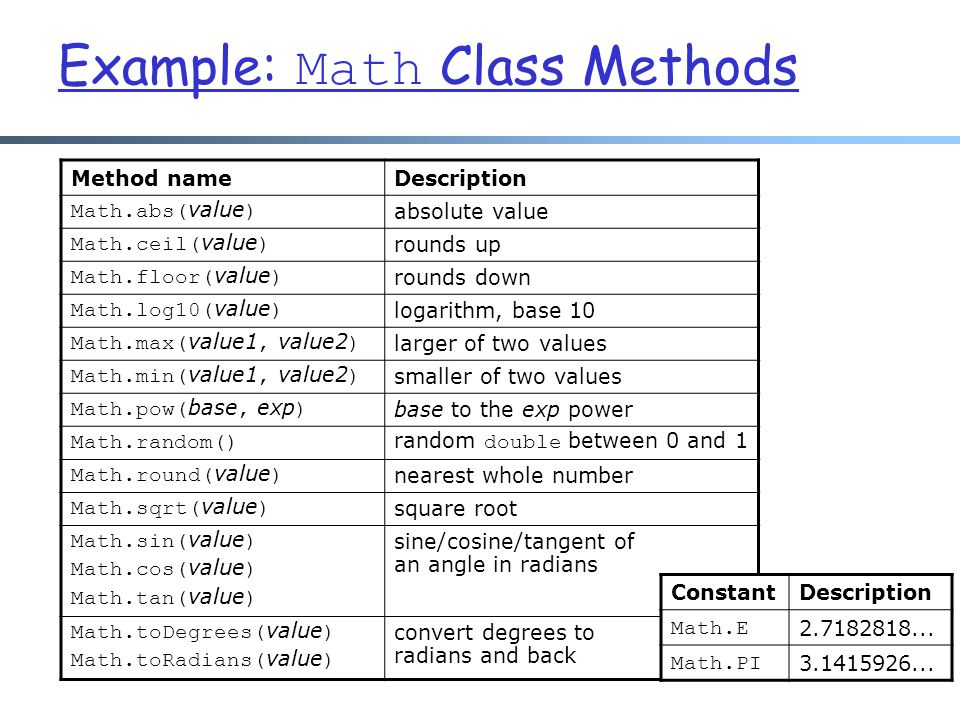 Example: Math Class Methods