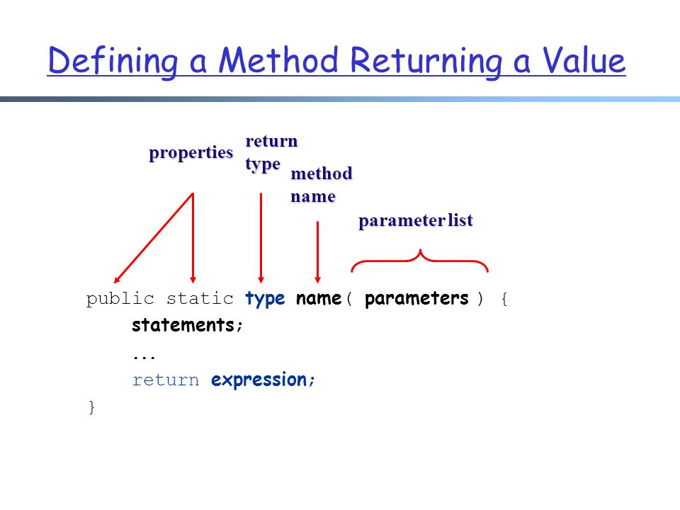 Defining a Method Returning a Value