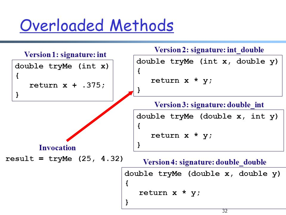 Overloaded Methods double tryMe (int x, double y) { return x * y; }