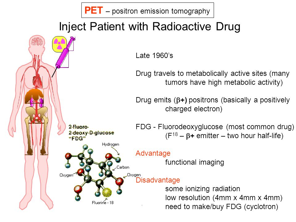 Inject Patient with Radioactive Drug