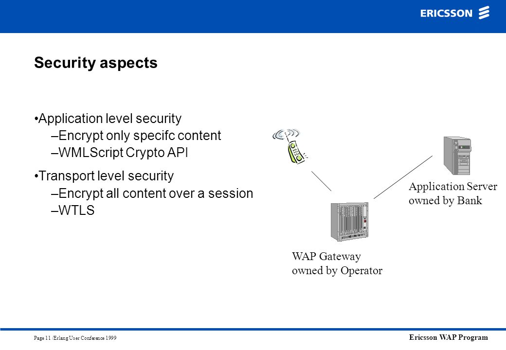 Security aspects Application level security