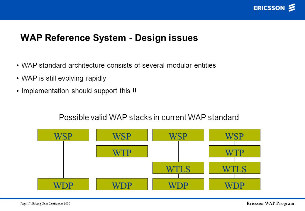 WAP Reference System - Design issues