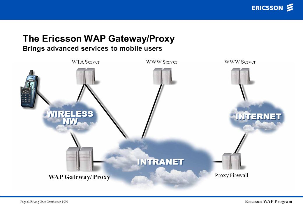 The Ericsson WAP Gateway/Proxy Brings advanced services to mobile users