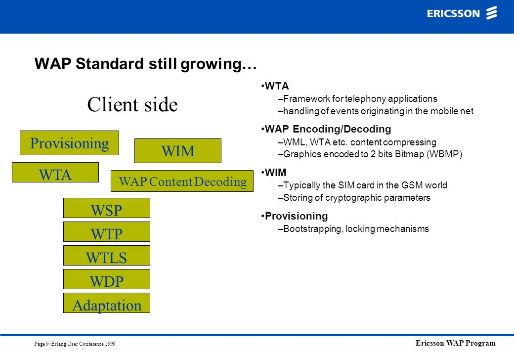 WAP Standard still growing…