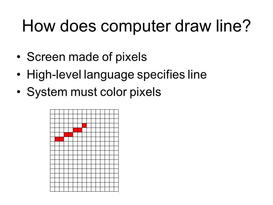 How does computer draw line