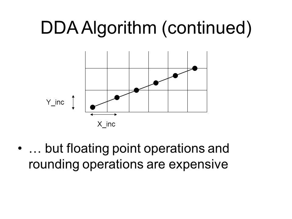 DDA Algorithm (continued)
