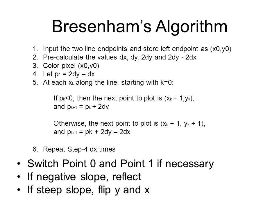 Bresenham's Algorithm
