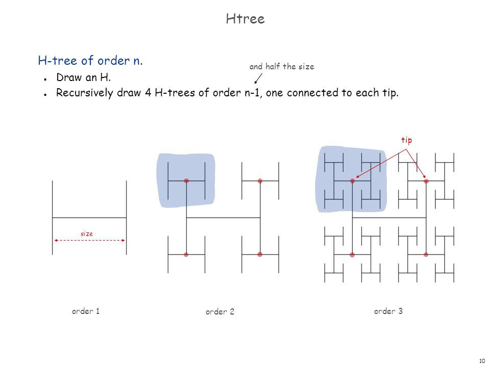 Htree H-tree of order n. Draw an H.