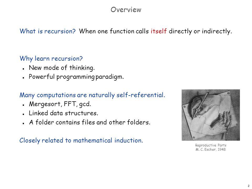 Reproductive Parts M. C. Escher, 1948