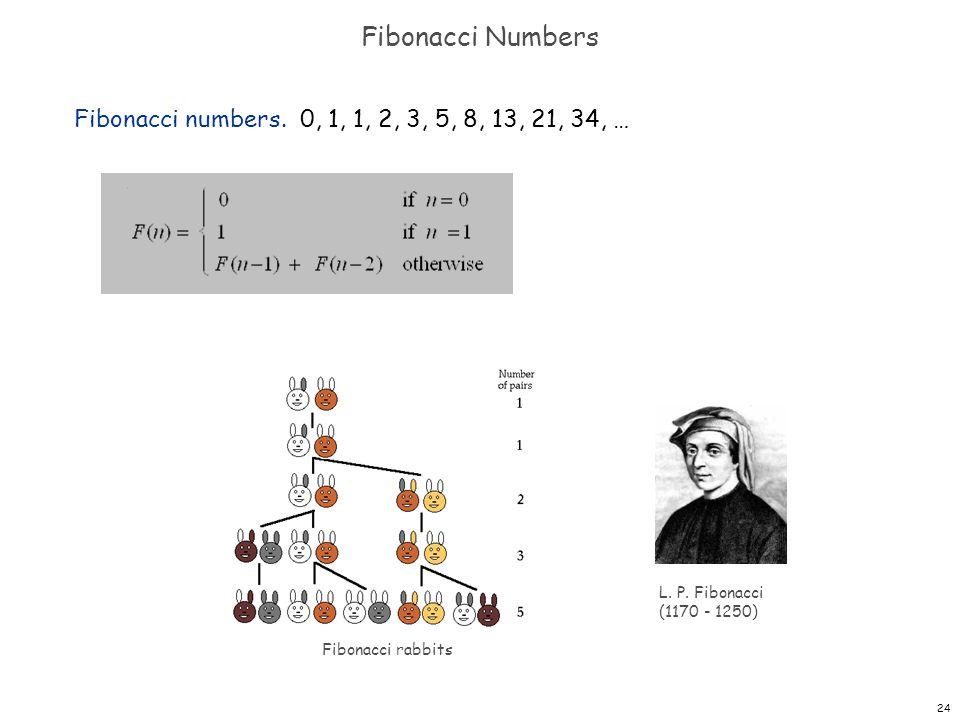 Fibonacci Numbers Fibonacci numbers. 0, 1, 1, 2, 3, 5, 8, 13, 21, 34, … L. P. Fibonacci. (1170 - 1250)